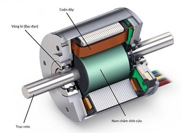 Cấu tạo động cơ máy khoan pin không chổi than