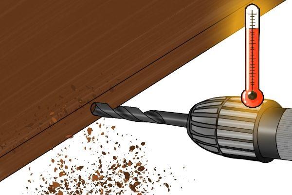Máy khoan bị nóng trong quá trình hoạt động