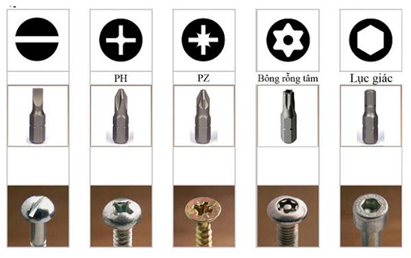 Một số các loại mũi bắn vít phổ biến