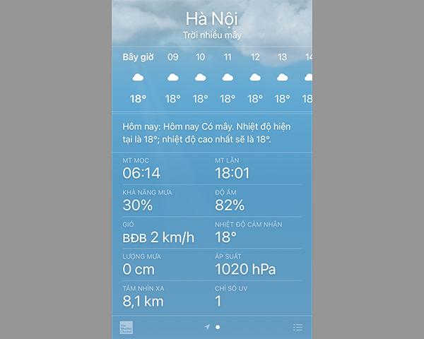 thời tiết độ ẩm cao