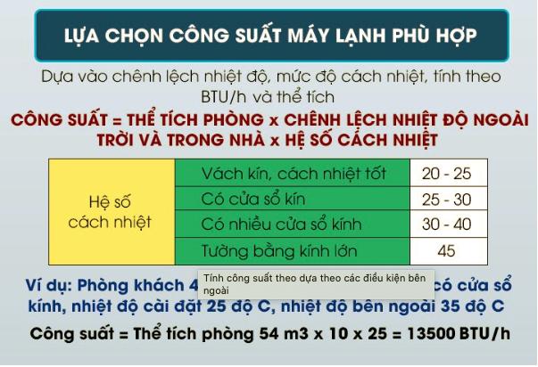 cong-suat-dieu-hoa