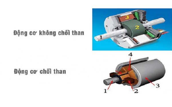 Thiết kế động cơ máy khoan dùng pin