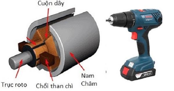 Máy khoan pin dùng động cơ chổi than