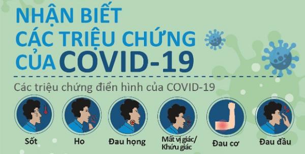 Nhận biết các triệu chứng của Covid-19